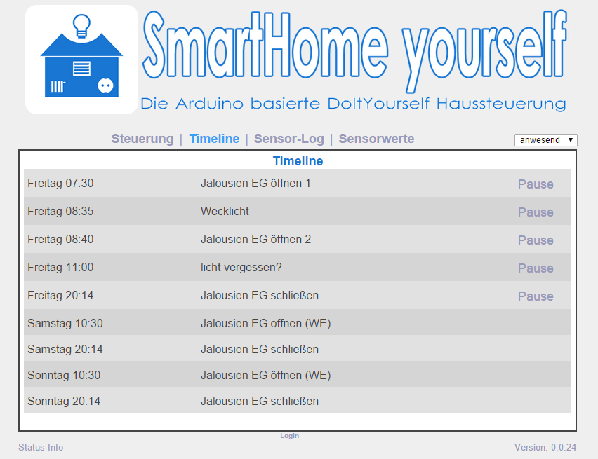 Timeline smarthome your self